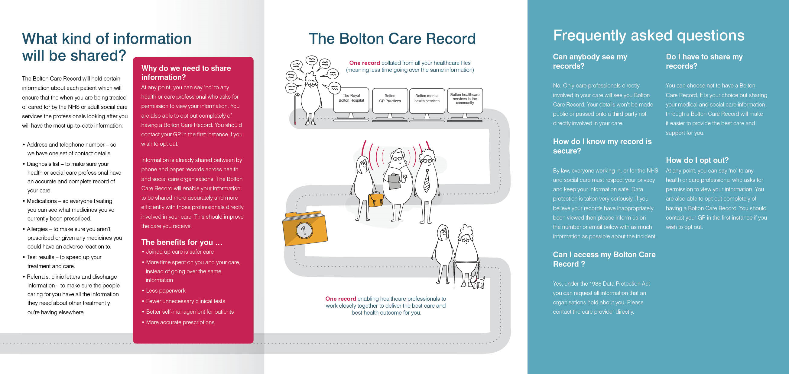 Bolton Care Record Leaflet 2